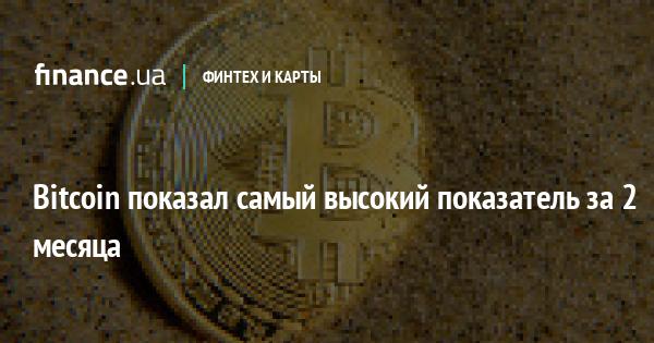 Bitcoin показал самый высокий за почти 2 месяца показатель